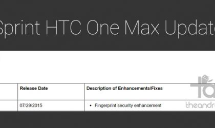 Sprint HTC One Max set for new OTA update version 3.02.651.8