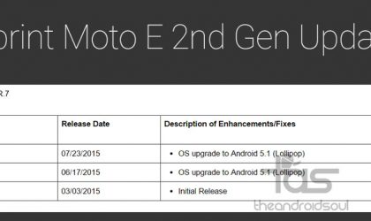 Sprint Moto E 2nd Gen receives small update to version LPI23.29-22-R.7