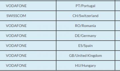 International LG G4 receiving a new update in Europe, version 10C