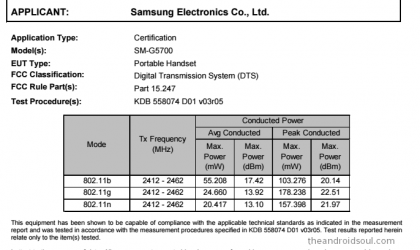Galaxy On5 2016 reaches FCC, could release next month
