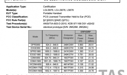 LG Tribute 5 variant spotted at FCC!