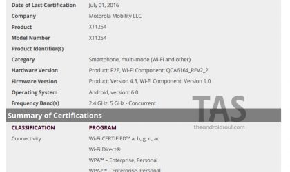 Looks like Marshmallow update release for original Droid Turbo is very close now