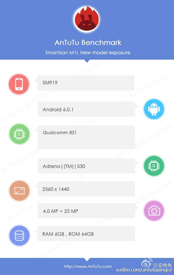 Smartisan-M1L-specs-leak