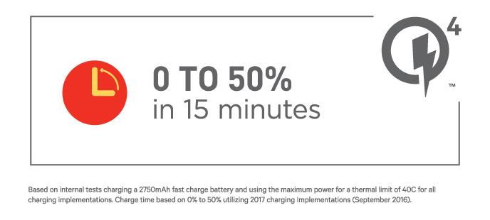 15-minutes-quick-charge