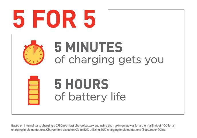 quick-charge-snapdragon-835-processor