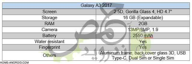 Samsung Galaxy A3 2017 Release Date, Specs and Images