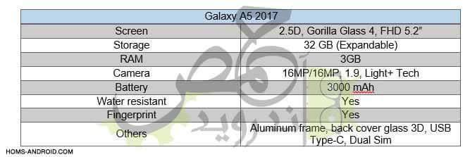 Galaxy A5 2017 Specs leaked, features 2.5D display and 16MP camera on both sides