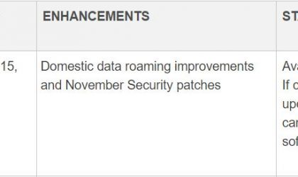 T-Mobile Galaxy S5 receives PK3 update, brings November patch