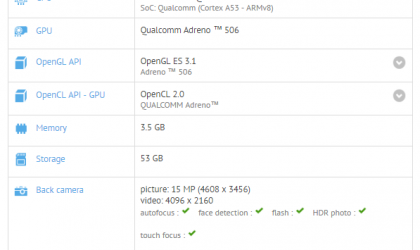 Vivo 1611 (X9 outside China) release gets one step closer, specs outed at GFXbench