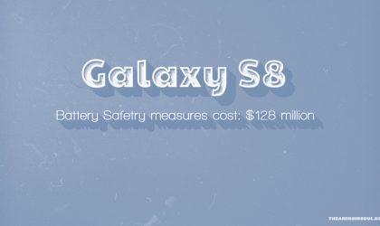 Samsung Galaxy S8 battery safety measures to cost Samsung 150 billion won ($128 million)