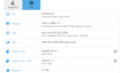 Oppo F1 Plus spotted running Android 6.0 Marshmallow on GFXBench