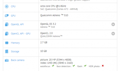 Unknown Android (Pixel) tablet spotted with 7.0 OS, Quad HD display, SD652, 3GB/16GB, 21/8MP cameras