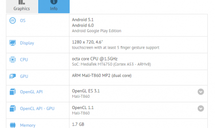 ZTE Blade A2 Android 6.0 Marshmallow release nears, spotted on GFXBench