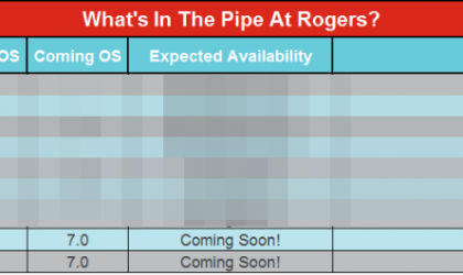 Galaxy S7 and S7 Edge Nougat update coming soon to Rogers Canada