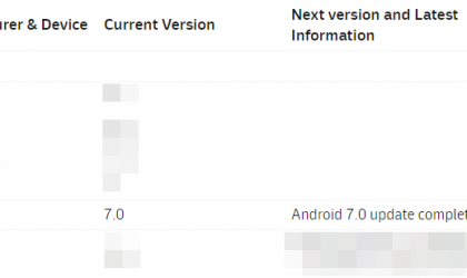 Optus HTC One M9 Nougat update should release soon, testing completed