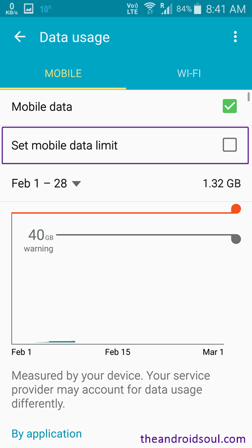 control-data-usage