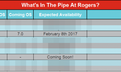 Rogers Xperia X Performance to get Nougat update on February 8th, Huawei Kiwi GR5 security update coming soon