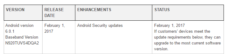 T-Mobile rolls out January security update to Galaxy S6 Edge Plus, Note 5, Note Edge and Note 4