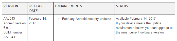 T-Mobile Blackberry PRIV gets February security patch