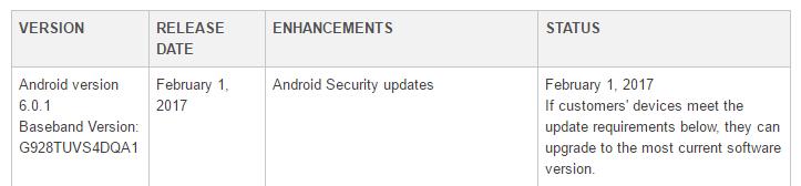 t-mobile-s6-edge-plus-update