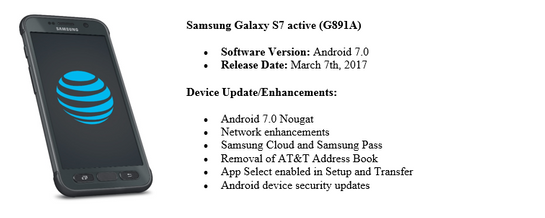 Android 7.0 Nougat update for AT&T Galaxy S7 Active rolling out as an OTA today