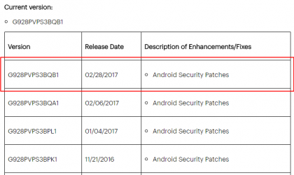 Sprint Galaxy S6 Edge+ receives an OTA update with February security patch, build G928PVPS3BQB1
