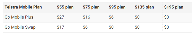 Telstra-LG-G6-Price-plan