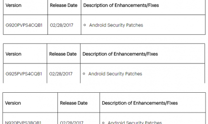 Sprint Galaxy S6, S6 Edge and Note 5 receive an OTA update with February security patch