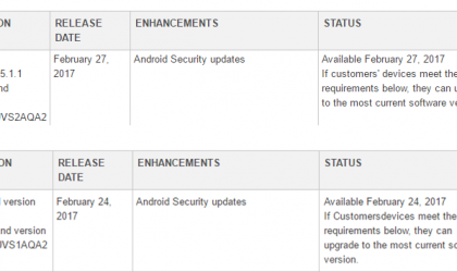 T-Mobile releases February security patch for Samsung Galaxy Tab S2 and Grand Prime