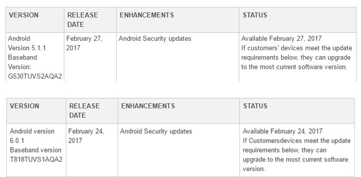 software update samsung tab s2