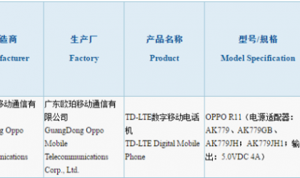 Oppo R11 to release soon, clears 3C certification