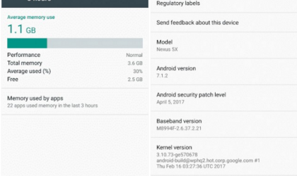 LG Nexus 5X gets RAM upgraded to 4GB, unofficially
