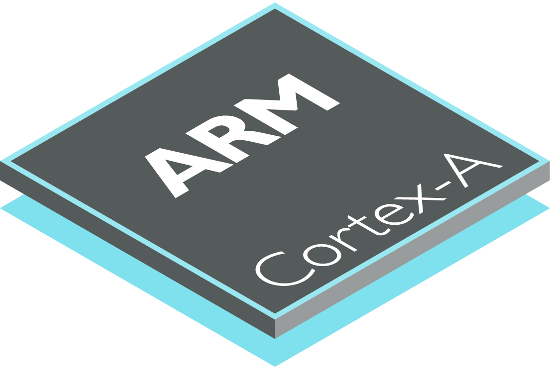 Details about arm cortex a55 cortex a75 and mali g72 leak out the