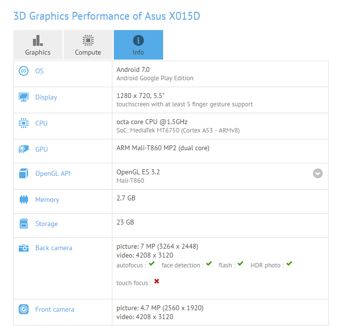 Specs Of Asus ZenFone Go 2 X015D Revealed At GFXbench