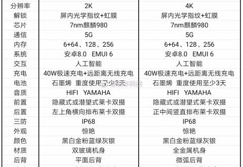 Huawei P11 specs rumored already