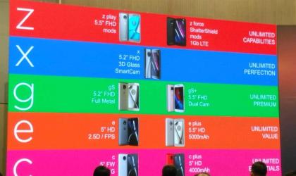 Upcoming Motorola phones Moto G5S, X4, C, C Plus, E4 and E4 Plus revealed in a leak
