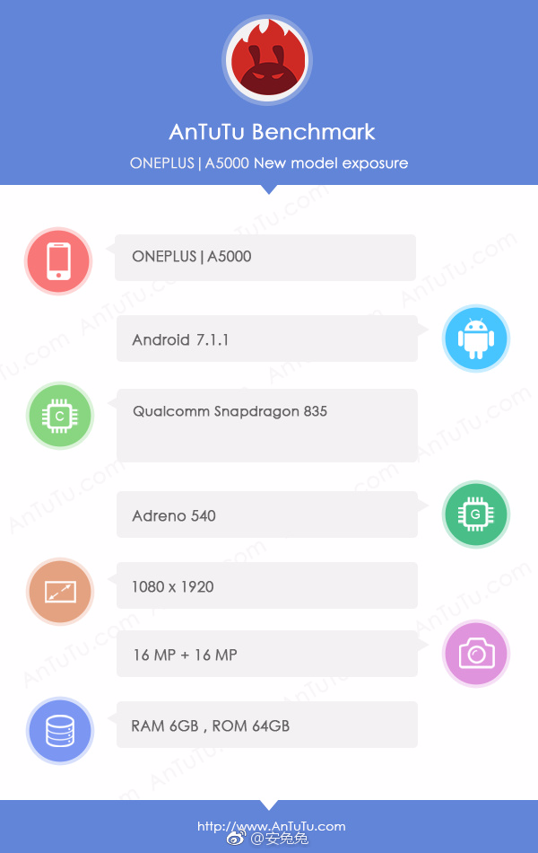 OnePlus 5 specs revealed via AnTuTu listing