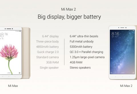 Xiaomi Mi Max 2 launched in China with bigger 5300mAh battery and Sony IMX386 1.25µm sensor