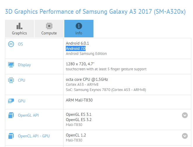 Android 70 Nougat Update For Samsung Galaxy A3 2017 Should Release Soon
