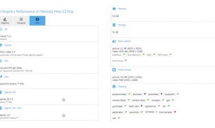 Motorola Moto Z2 Play specs sort-of confirmed via GFXbench