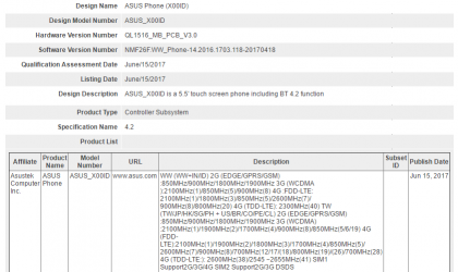 Asus ZenFone 4 Max release nears, gets certified by WiFi Alliance and Bluetooth SIG