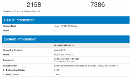 Honor 9 benchmark scores matches with OnePlus 5 and Galaxy S8