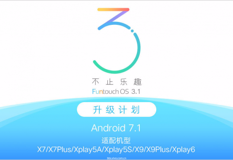 Vivo Android 7.1 Nougat update: To release for X9, X9 Plus and XPlay 6 first, followed by X7, X7 Plus, Xplay 5A and Xplay 5S