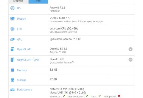 Moto Z2 specs revealed via GFXBench listing, SD 835, 4GB RAM and 5.5″ display on board