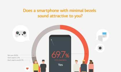 LG infographic explains why bezel-less smartphones are better