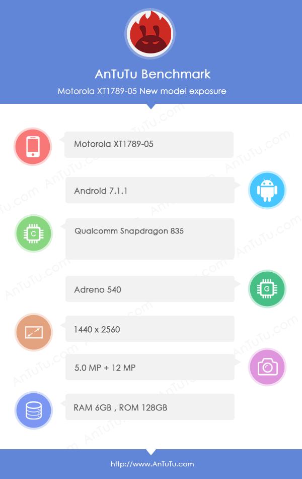 MotoZ2Force_antutu