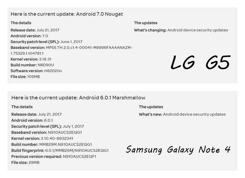 Samsung Galaxy Note 4 – The Android Soul