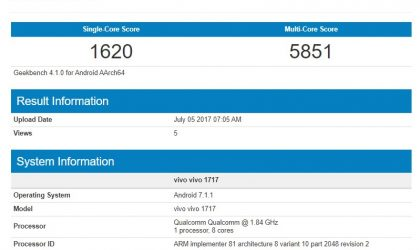 Vivo X11 (1717) specs available thanks to Geekbench, Snapdragon 660 chipset and Android 7.1.1 OS in tow