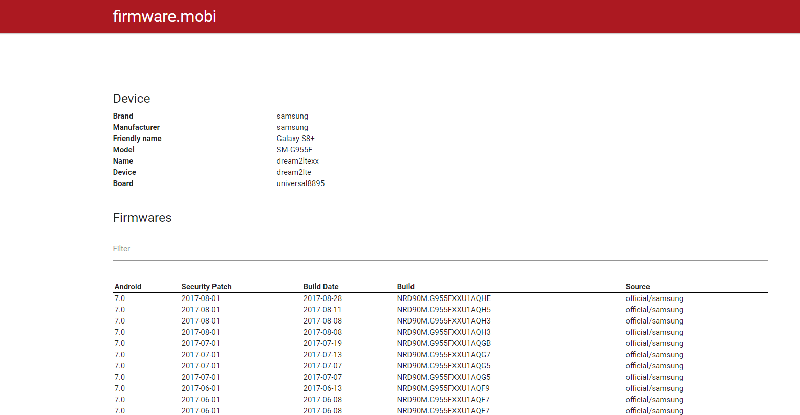 Firmware mobi is a new root tool for Samsung devices by