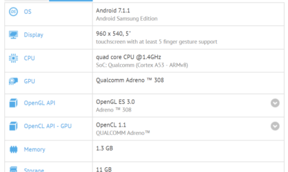 Samsung Galaxy J2 SM-J250G specs leak out